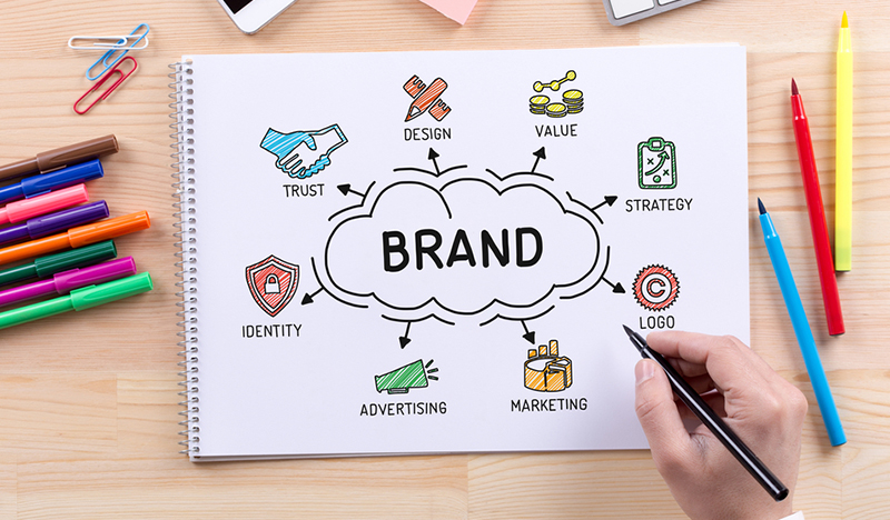 6 Questions to Ask When Building Your Small Business Brand
